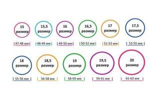 «Как определить размер обручального кольца по таблице?[
